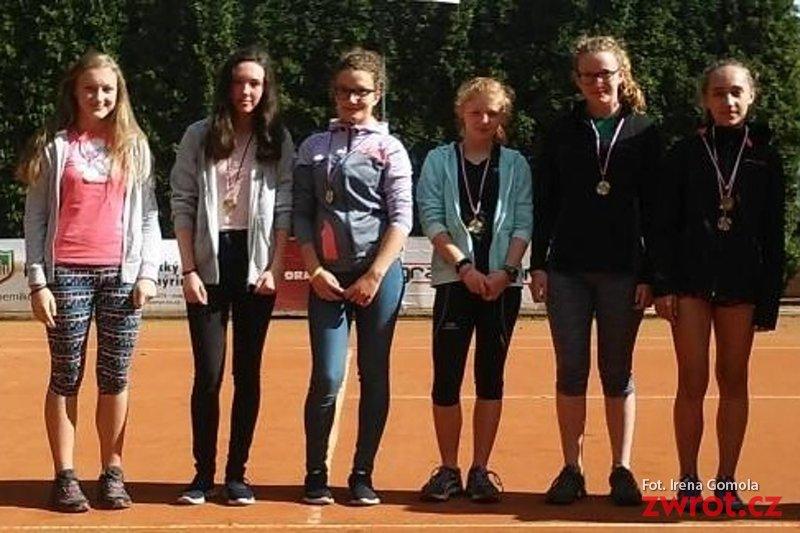 Mistrovství pro běžkyně z Jablunkova